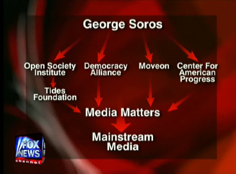Click the pic to learn about George Soros
